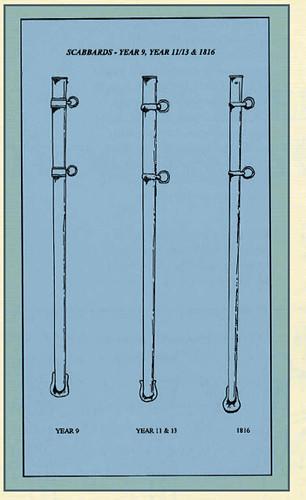 Quand était le fourreau modèle 1816 pour sabre cuirassier an XIII introduit? Dba06010