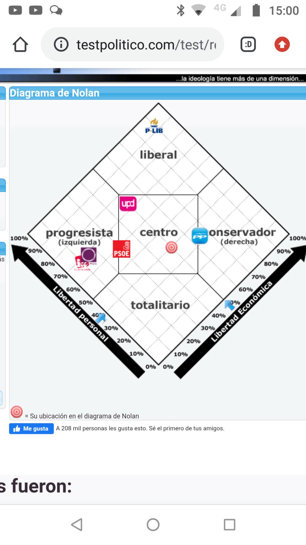Diagrama de Nolan (Test político) Screen10