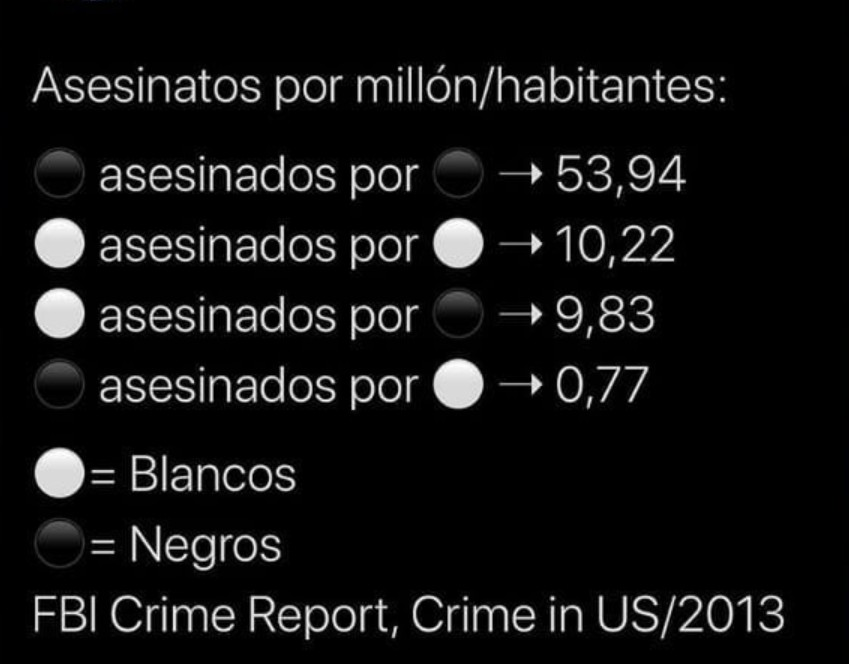 Que opinais de lo que esta pasando en EEUU entorno al movimiento black lives matter ? Screen15