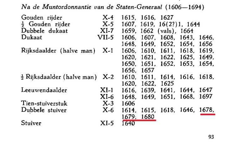 Double Stuiver de la Généralité des Provinces-Unies (Pays-Bas), peut être Gueldre 1678-1680 Dates10