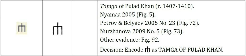 Pul attribuable à Pulad Khan de la Horde d'Or... Tamga_10