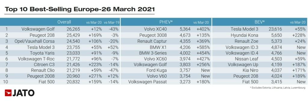 2019 - [Opel] Corsa F [P2JO] - Page 32 210