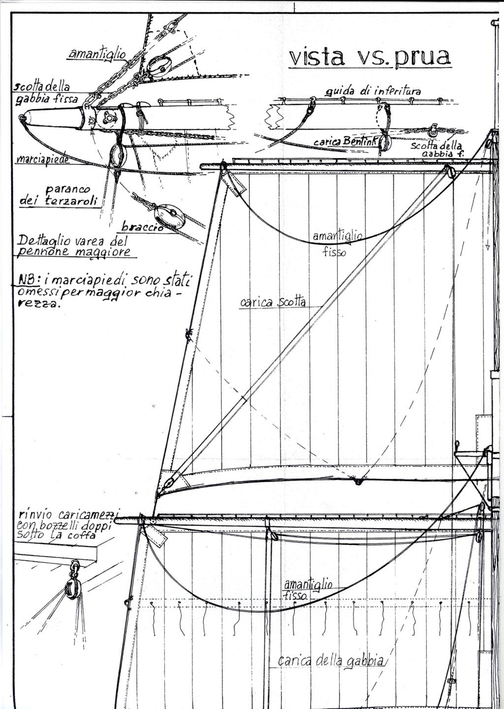 costruzione di goletta, liberamente ispirata a piroscafo cannoniera del XIX secolo - Pagina 20 Forum_11