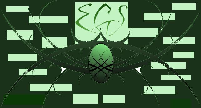Alliance EGS