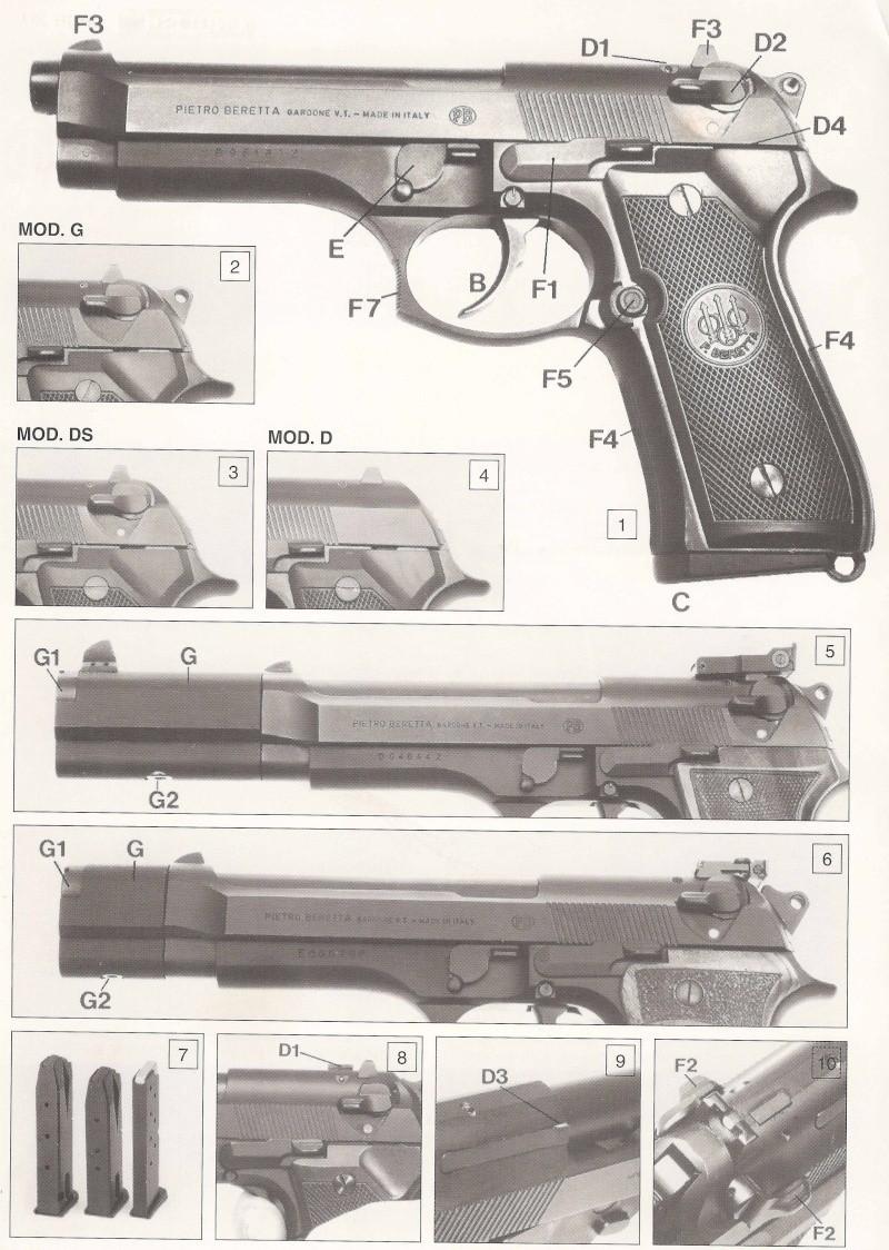 Manuel Beretta 92FS B110