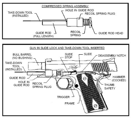Kimber Ultra carry .45 ACP Ultra_10