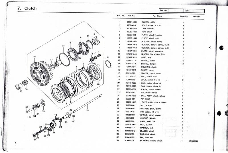 système de débrayage Z1000 cassé ! Page910