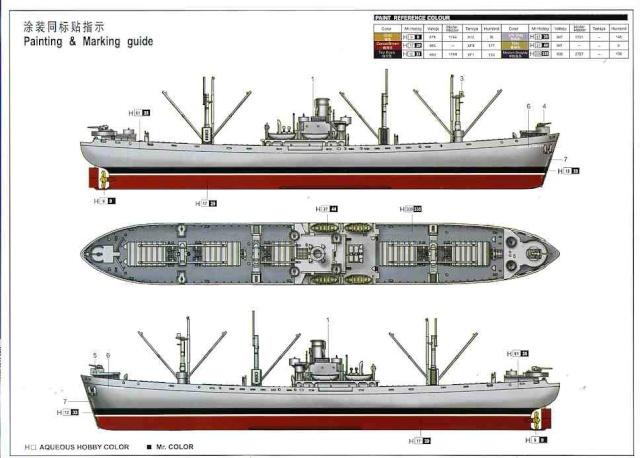 un liberty ship au 1/700 Libert22