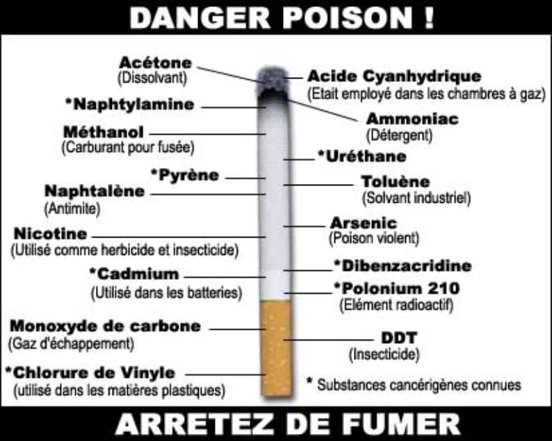 Le tabac.. c'est vraiment .. vraiment pas bon !! Tabac_10