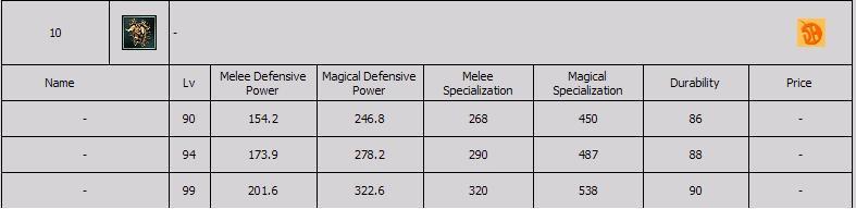 Sro Legend 4 - 10 Degree Silah LeveLLeri Chishi10