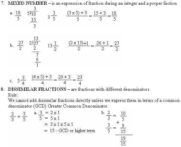 BUSINESS MATHEMATICS Math1411