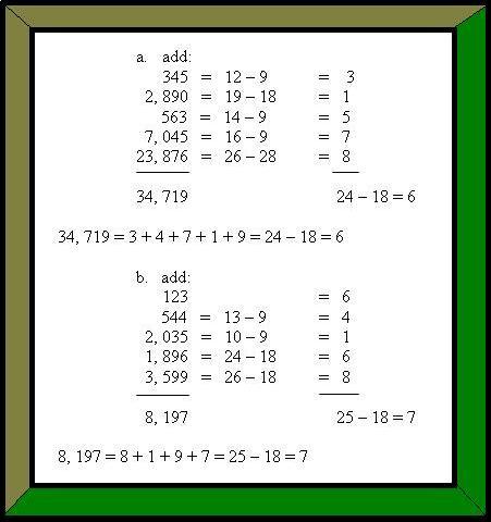 BUSINESS MATHEMATICS Math5411