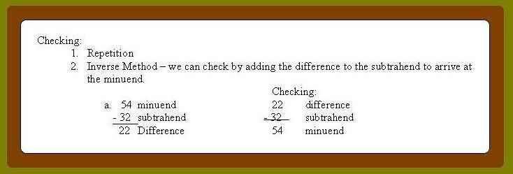 BUSINESS MATHEMATICS Math5613