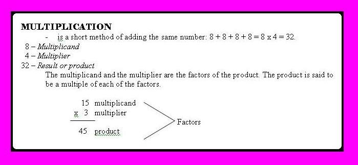 BUSINESS MATHEMATICS Math5712