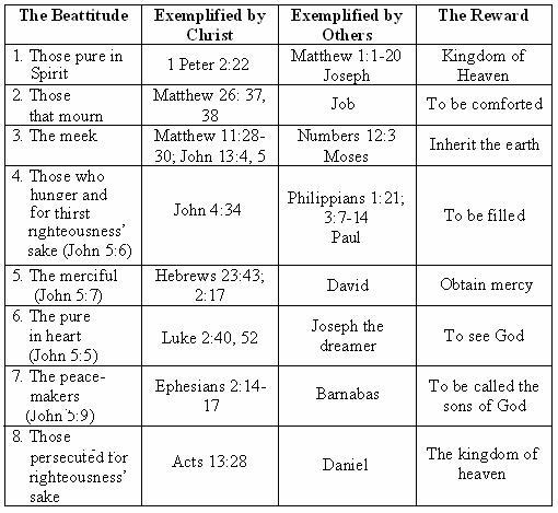 LIFE OF CHRIST 101 Loc110