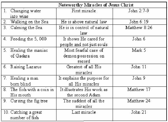 LIFE OF CHRIST 101 Loc210