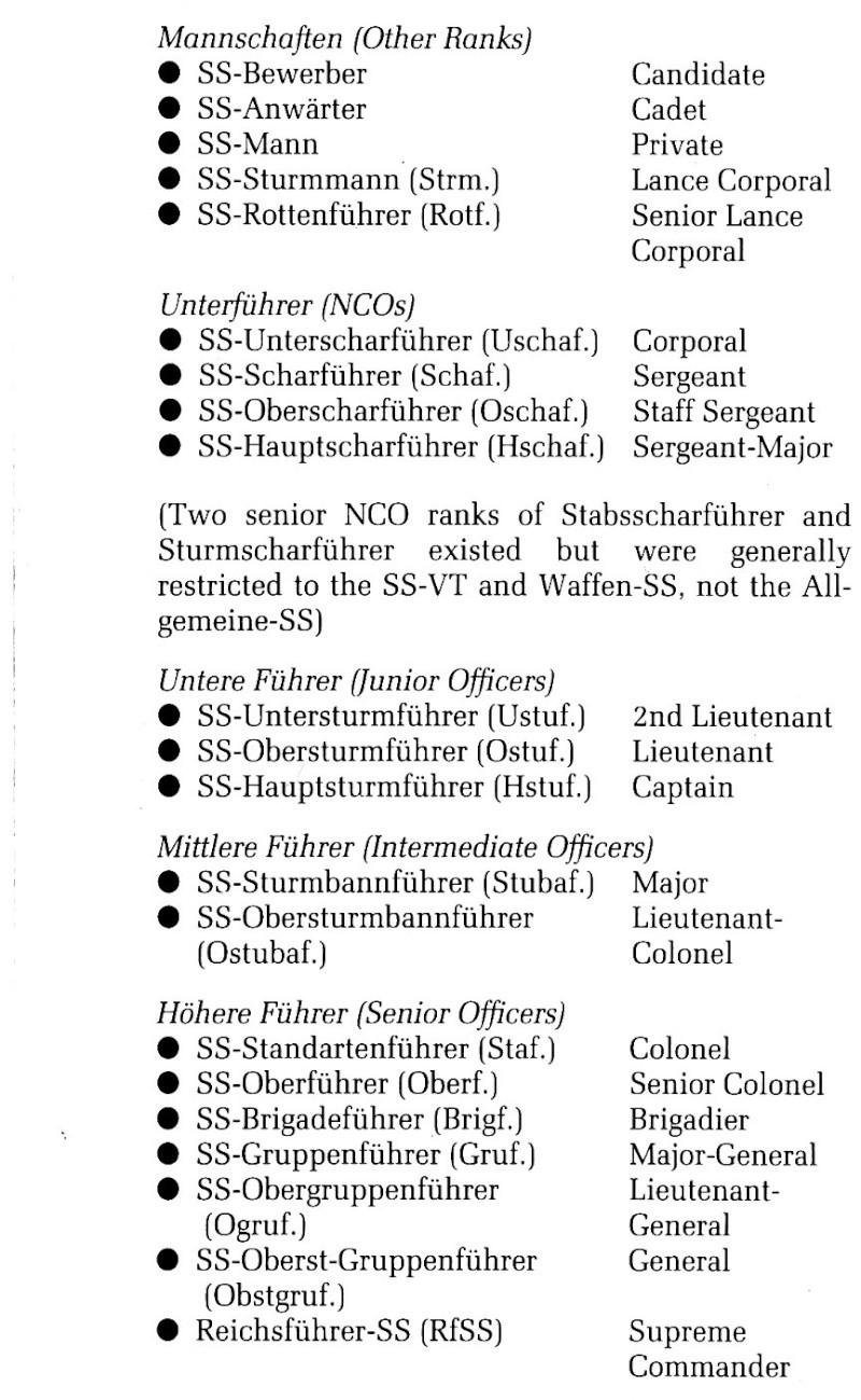 Quelques infos sur la Waffen S.S Ss_ran10