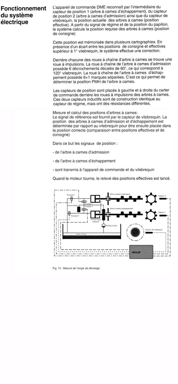 Définition du VANOS - Page 2 Vanos410