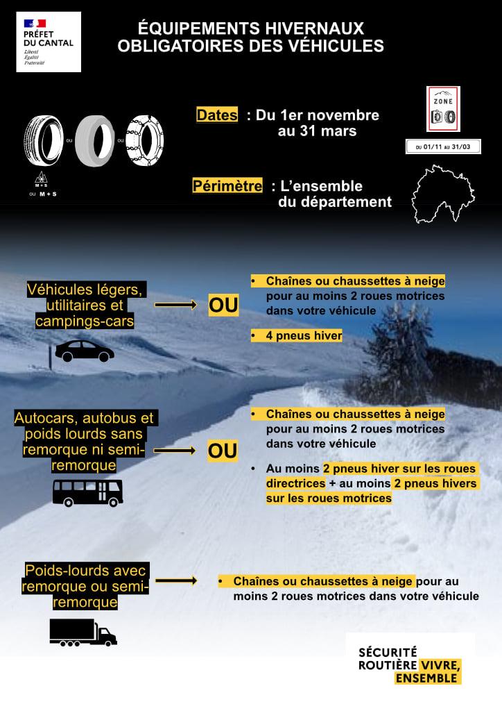 Obligation d'équipement spéciaux en période hivernale 24441210