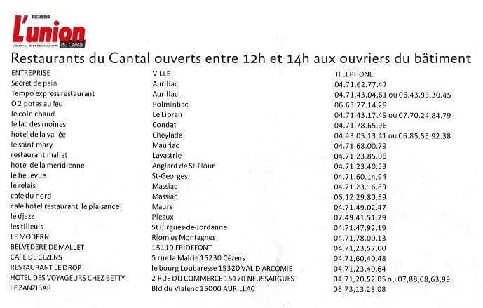 21 restaurants ouvrent dans le Cantal Image_30