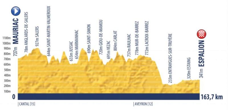 Tour de l'Avenir 2019 Tdav-211