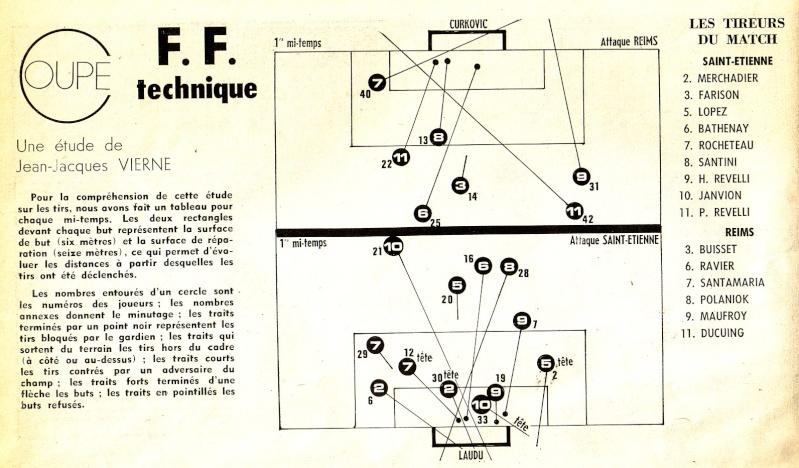 Le Stade dans les 60's - Page 21 F212