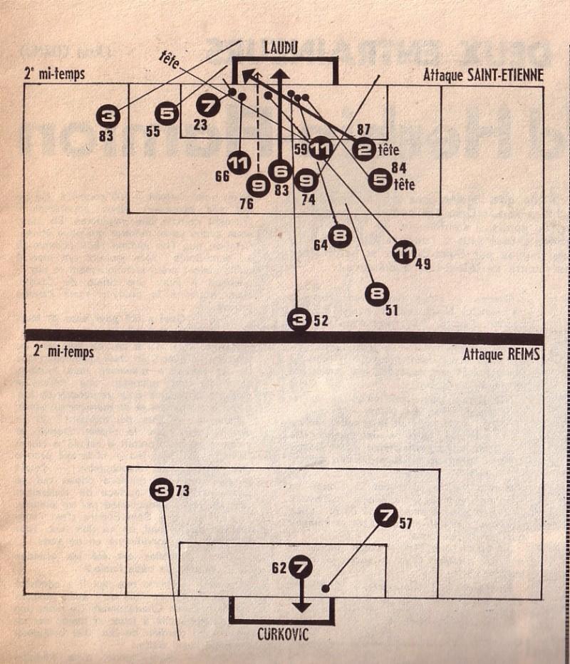 Le Stade dans les 60's - Page 21 F310