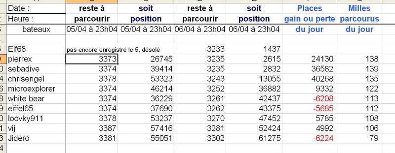 Transat BPE-Figaro - Page 3 Figaro10