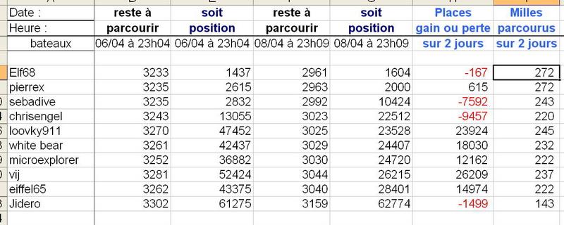 Transat BPE-Figaro - Page 5 Figaro11