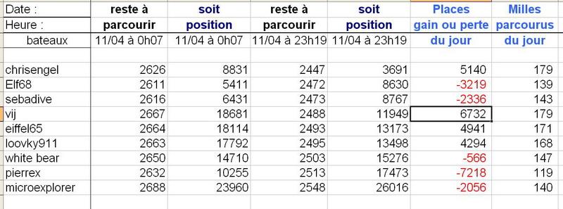 Transat BPE-Figaro - Page 7 Figaro14