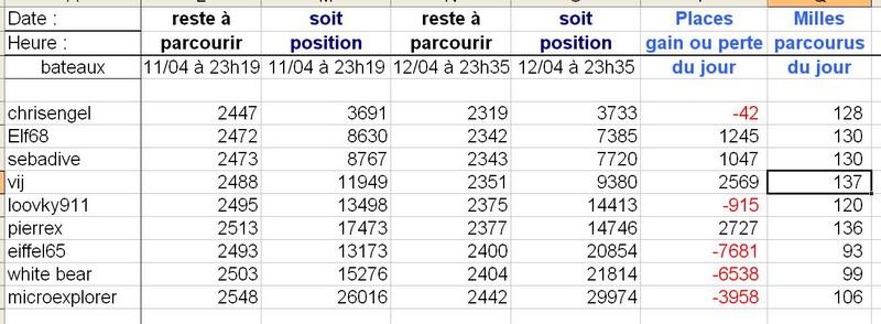 Transat BPE-Figaro - Page 7 Figaro15