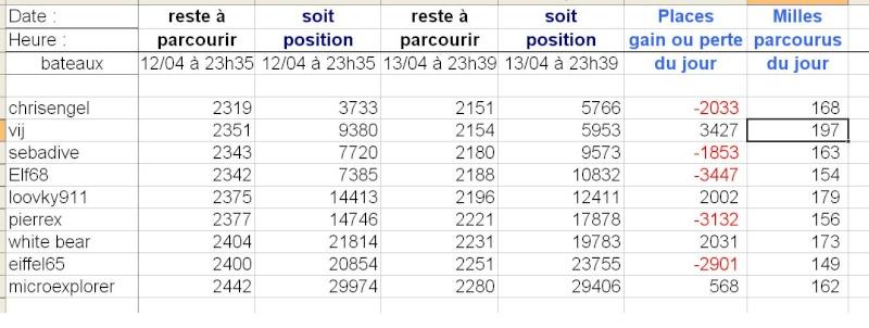 Transat BPE-Figaro - Page 7 Figaro16