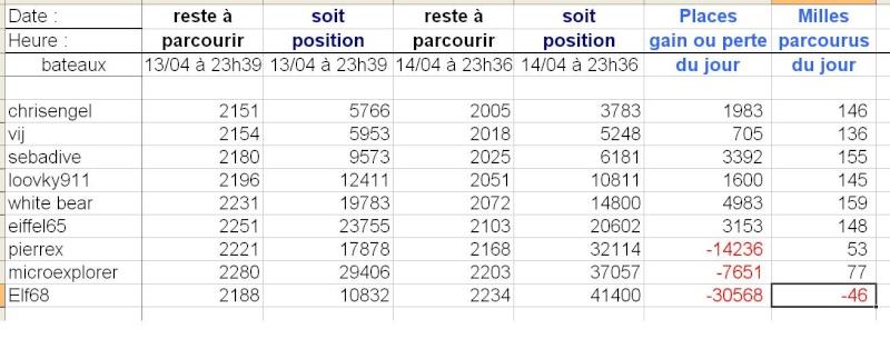 Transat BPE-Figaro - Page 7 Figaro17