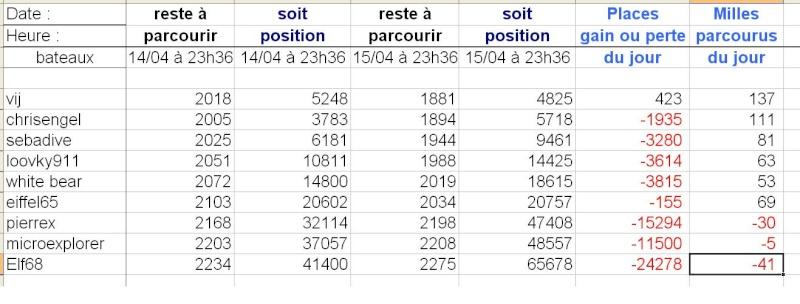 Transat BPE-Figaro - Page 8 Figaro18