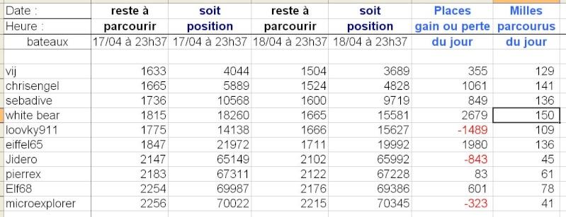 Transat BPE-Figaro - Page 9 Figaro21