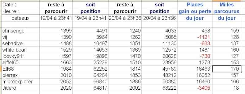 Transat BPE-Figaro - Page 9 Figaro23
