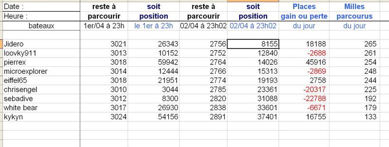 Course croisière Edhec - Page 3 Transa10