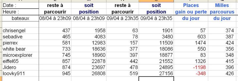 Course croisière Edhec - Page 5 Transa15