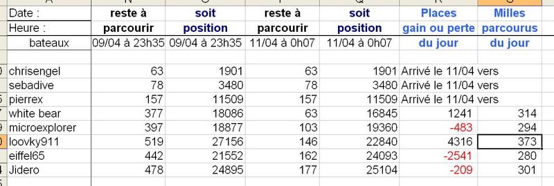 Course croisière Edhec - Page 6 Transa16