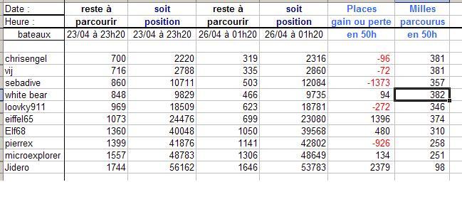 Transat BPE-Figaro - Page 11 Virtua10