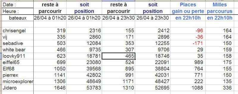 Transat BPE-Figaro - Page 11 Virtua11