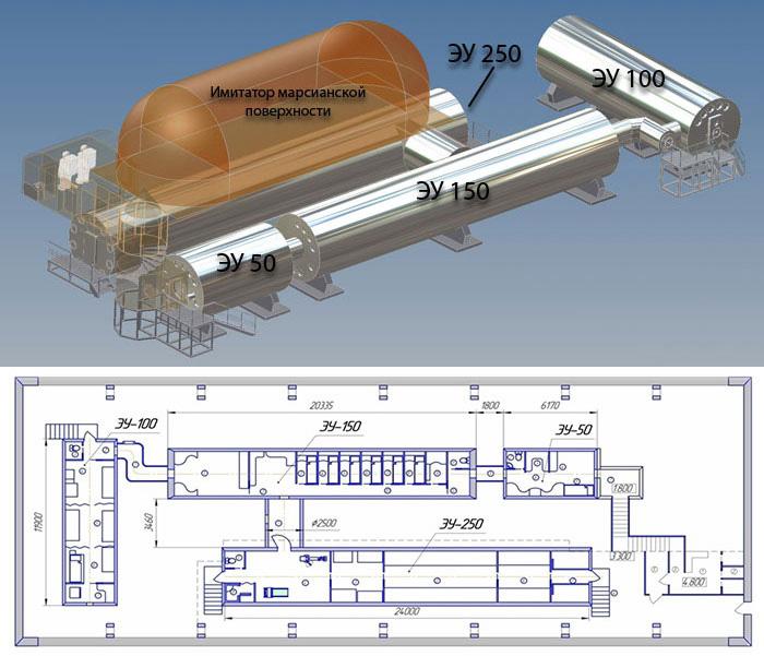 Mars-500 -  Programme expérimental russe - Page 4 Mars5010