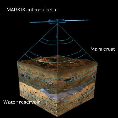 [Mars] Terraformation - Page 2 Marsis10