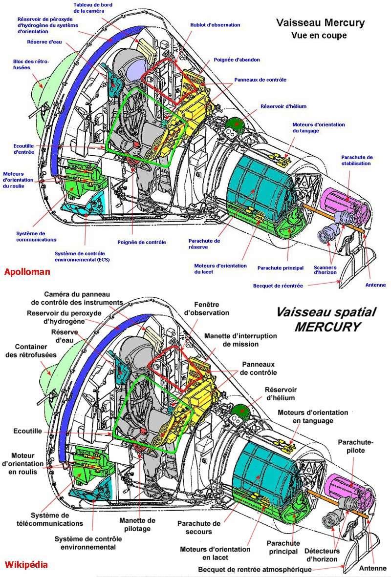 [Sondage] Pour ou bien contre une (des) page(s) Mercury et Gemini - Page 2 Mercur11