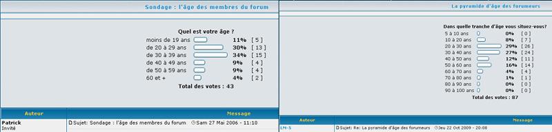 La pyramide d'âge des forumeurs - Page 3 Sondag11