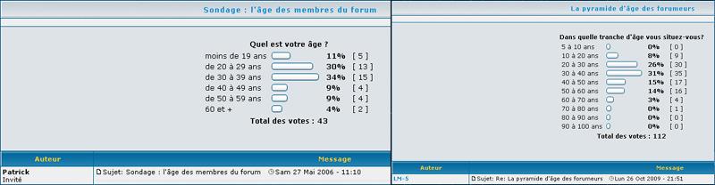 La pyramide d'âge des forumeurs - Page 6 Sondag13