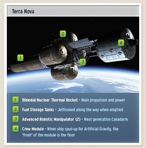 Arte : A la conquête de Mars - Page 5 Terran11