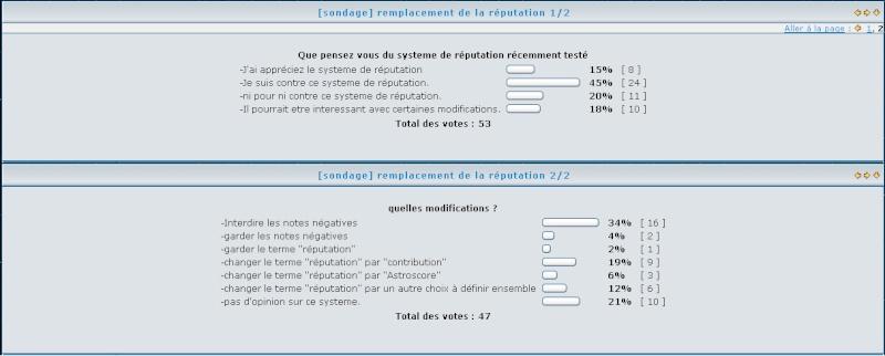 [sondage] remplacement de la réputation 1/2 Votefi10