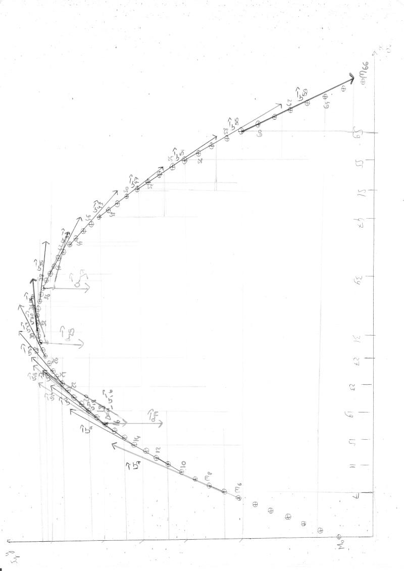 TP Etude d'un mouvement curviligne plan Img_0011