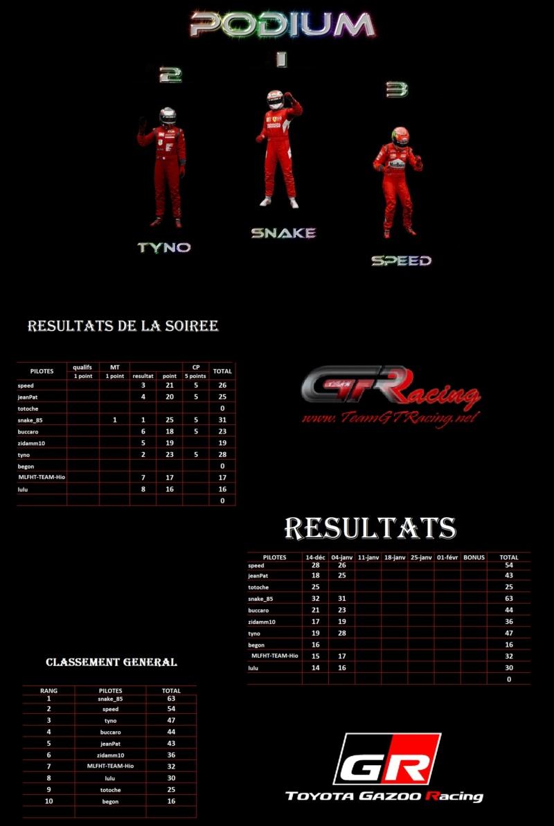 """Résultats 2ème manche Yaris GR """"High performance"""" '20 1er37"""